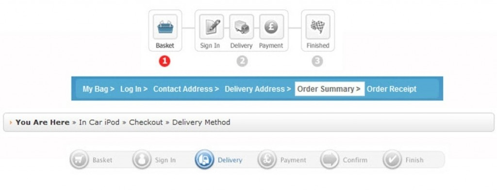 Ecommerce Checkout Breadcrumbs