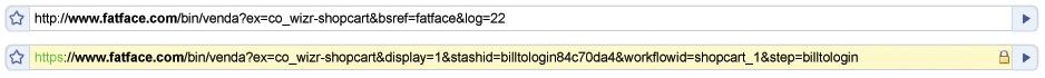 Ecommerce URLs