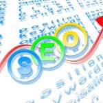 Ecommerce Essentials – The Power of SEO (Search Engine Optimization)!