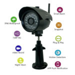 Sumpple Smart Wireless IP Camera for Home & Office Security