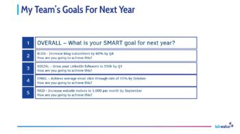 Marketing plan - SMART