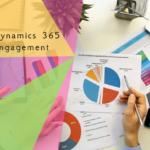 TLS 1.2 Connectivity For Microsoft Dynamics 365 Customer Engagement