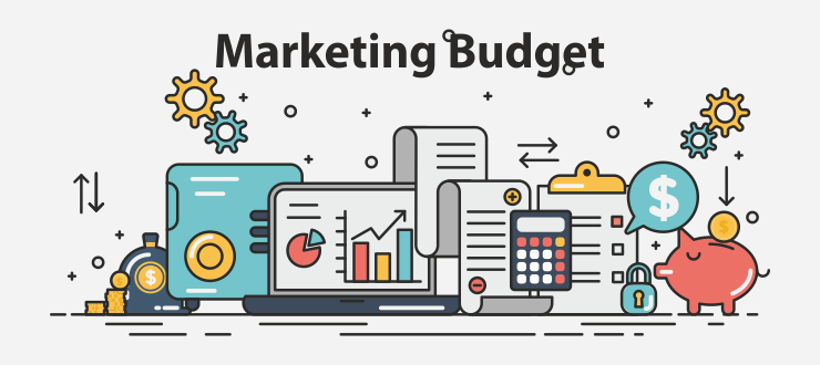 e-commerce marketing Budget