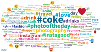 Talkwalker analytics hashtag word cloud