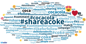 Talkwalker analytics tool tracking hashtags