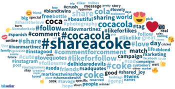 Talkwalker analytics tool tracking hashtags